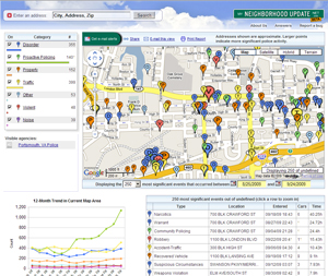 Brown County Sheriff's Crime Reporting Map Example